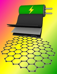 Newly developed graphene-based supercapacitor offers a promising